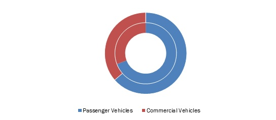 Automotive-Powertrain-Systems-Market